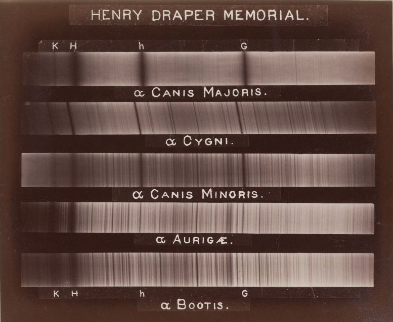 image of the recordings of the Harvard computers.